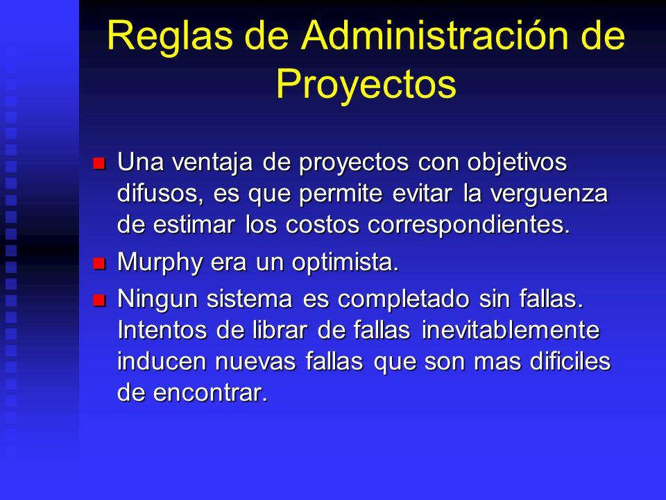 Reglas de Administración de Proyectos