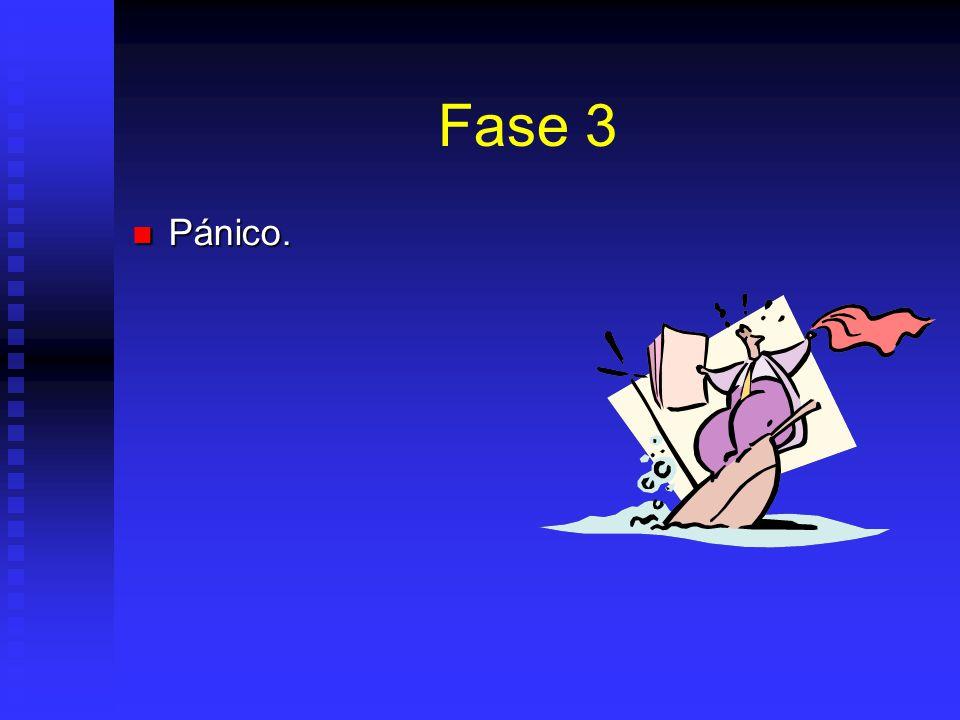 Fase 3 Pánico.