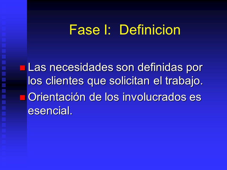 Fase I: Definicion Las necesidades son definidas por los clientes que solicitan el trabajo.