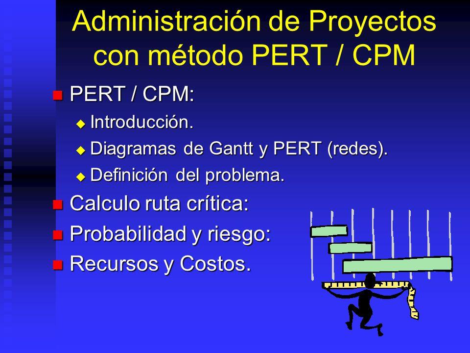 Administración de Proyectos con método PERT / CPM