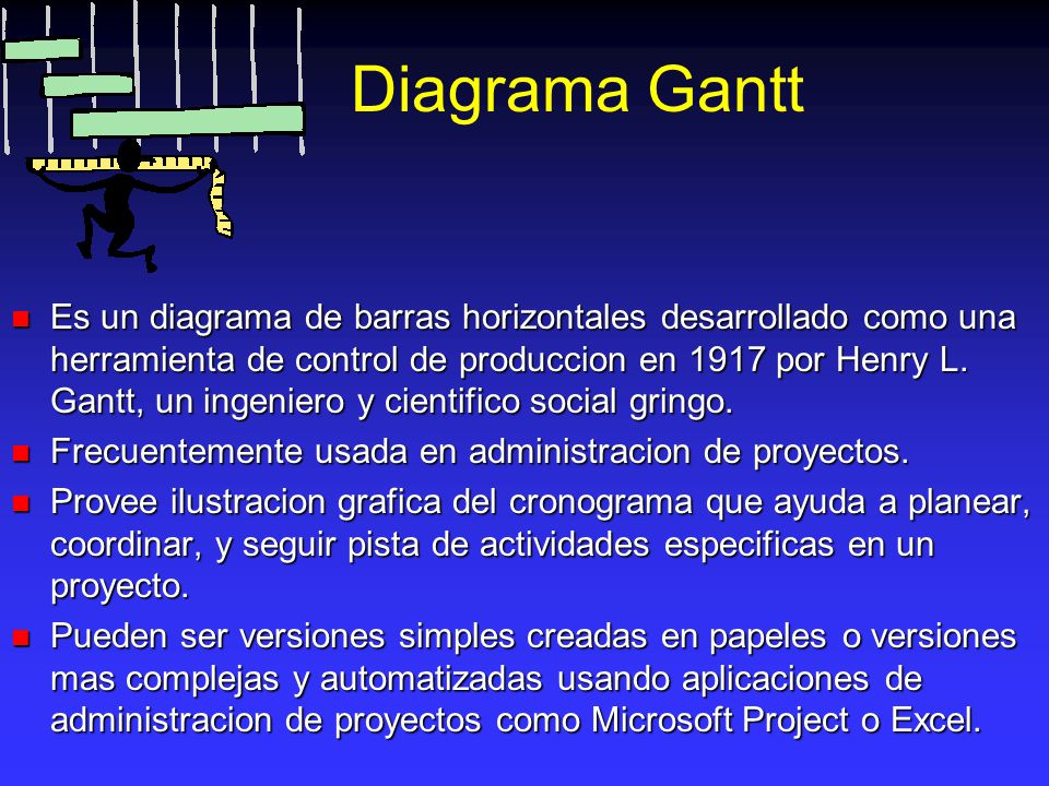 Diagrama Gantt