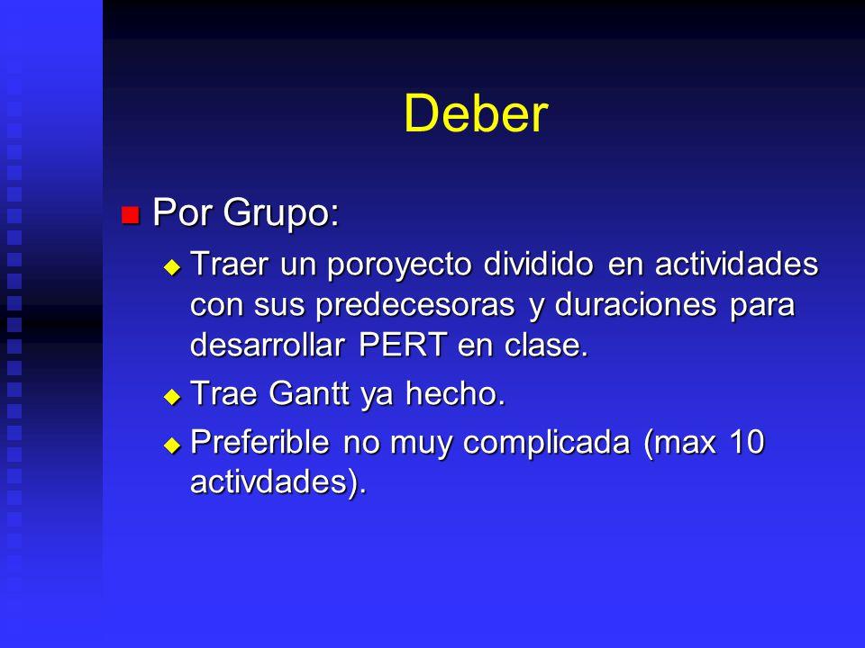 Deber Por Grupo: Traer un poroyecto dividido en actividades con sus predecesoras y duraciones para desarrollar PERT en clase.