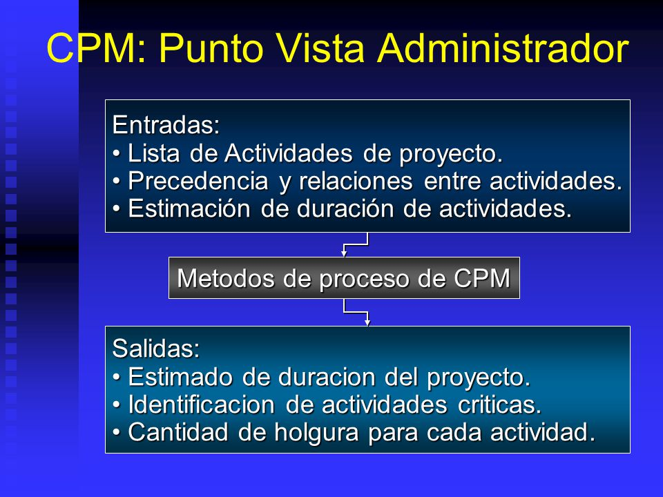 CPM: Punto Vista Administrador