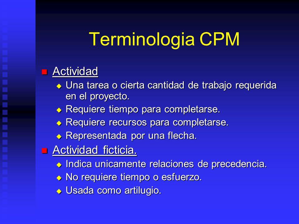 Terminologia CPM Actividad Actividad ficticia.