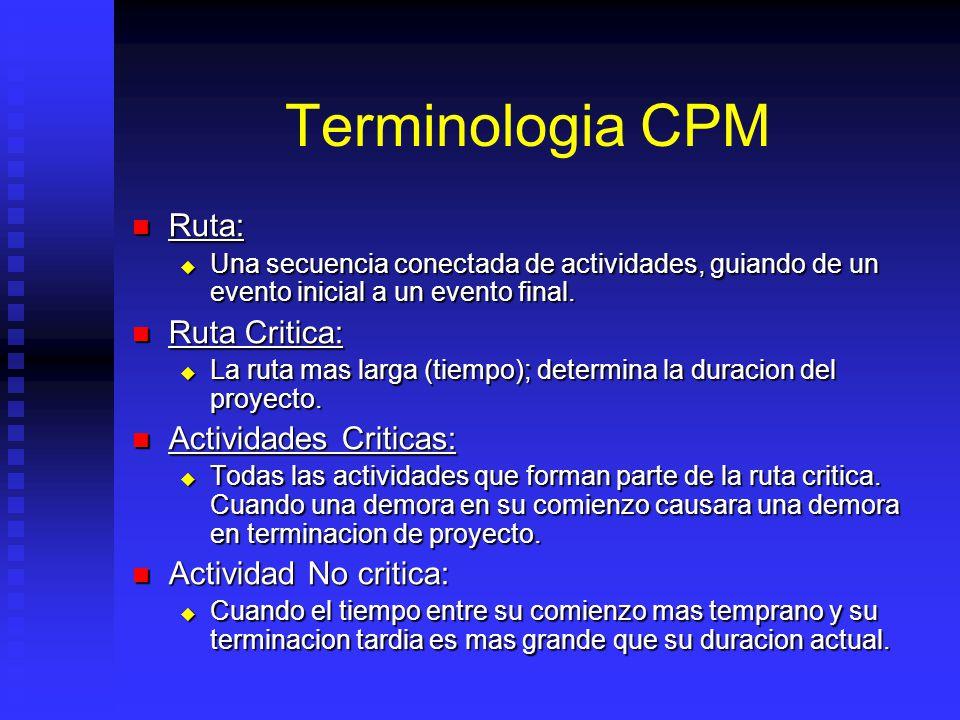 Terminologia CPM Ruta: Ruta Critica: Actividades Criticas: