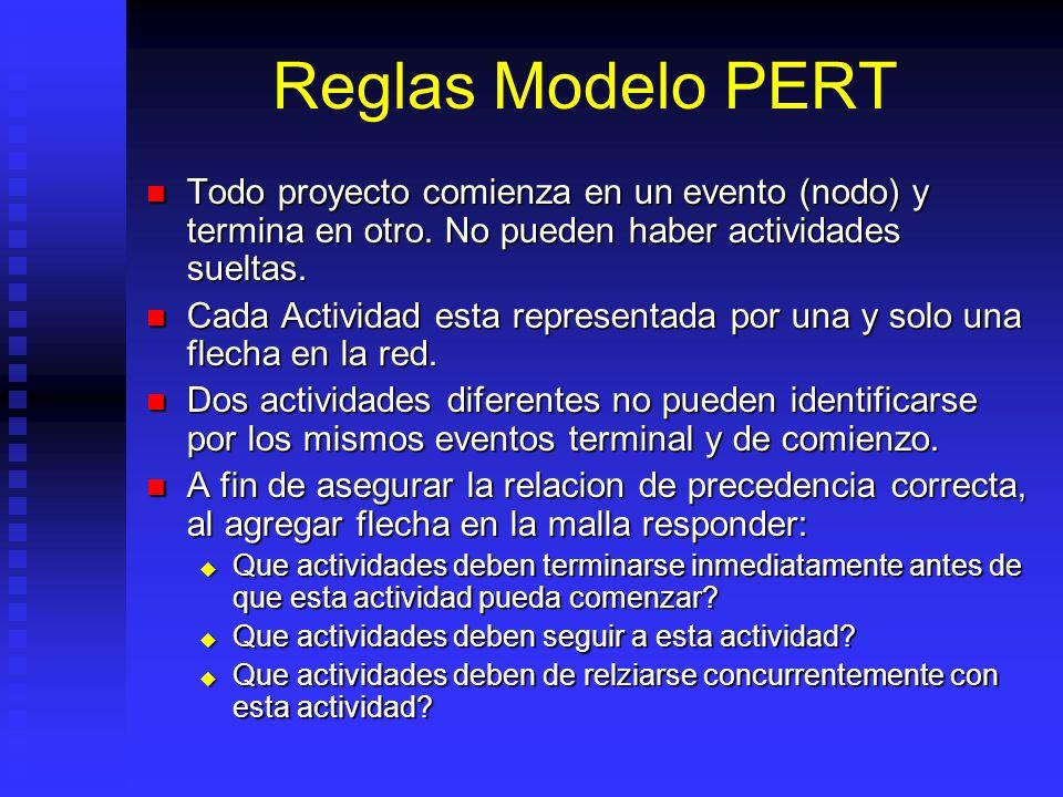 Reglas Modelo PERT Todo proyecto comienza en un evento (nodo) y termina en otro. No pueden haber actividades sueltas.