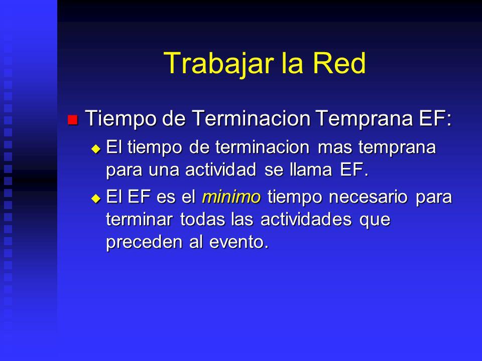 Trabajar la Red Tiempo de Terminacion Temprana EF: