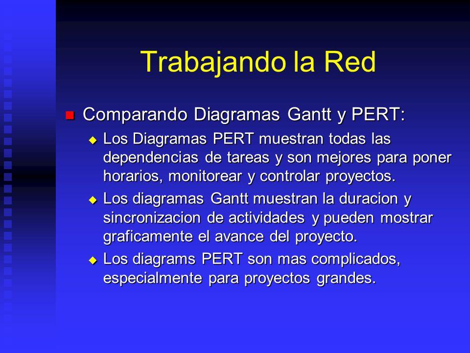 Trabajando la Red Comparando Diagramas Gantt y PERT: