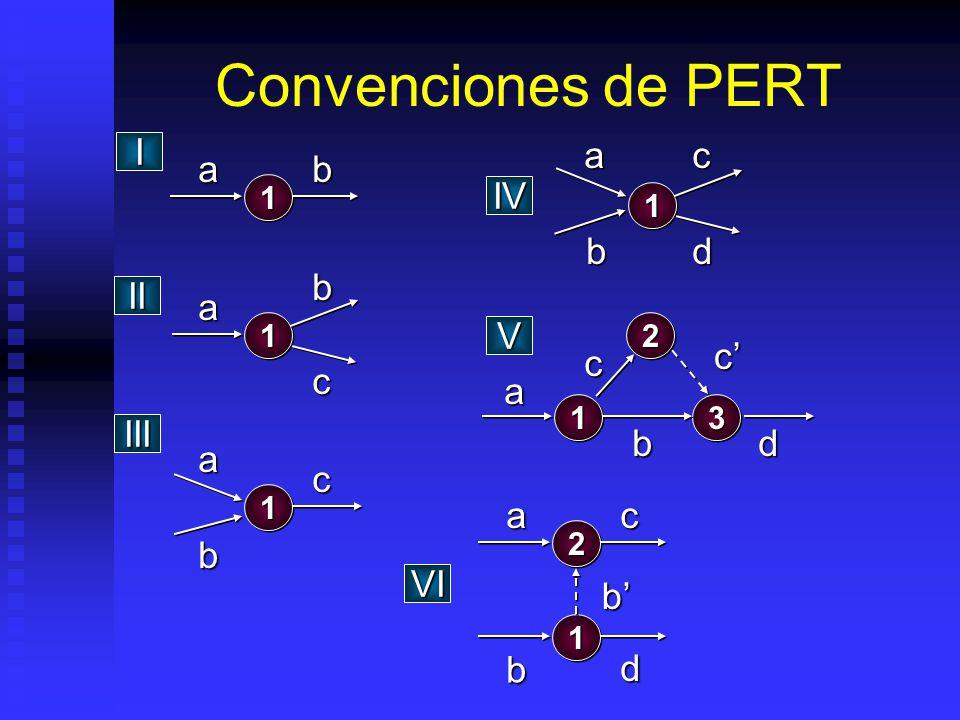 Convenciones de PERT I a c a b d b IV a b c II c d a b V c' a b c III