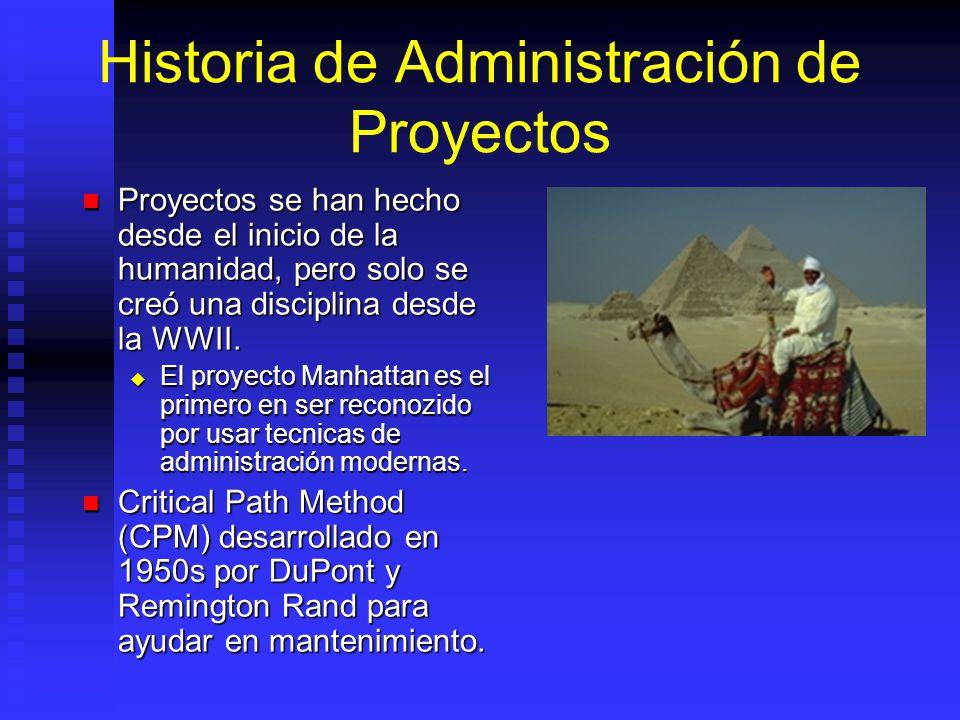 Historia de Administración de Proyectos