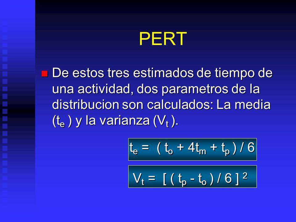 PERT De estos tres estimados de tiempo de una actividad, dos parametros de la distribucion son calculados: La media (te ) y la varianza (Vt ).