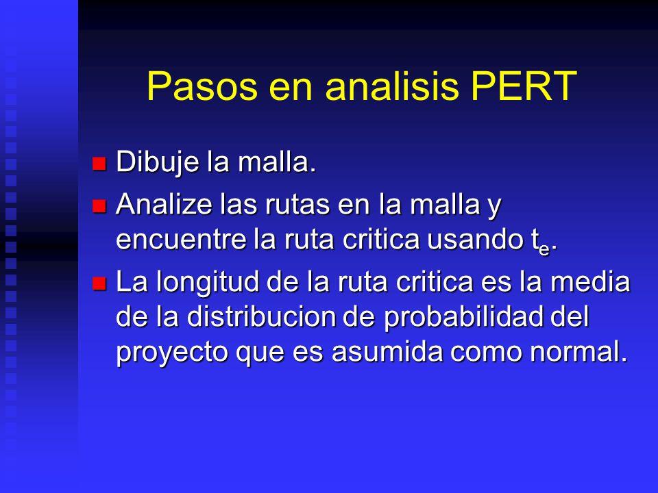 Pasos en analisis PERT Dibuje la malla.