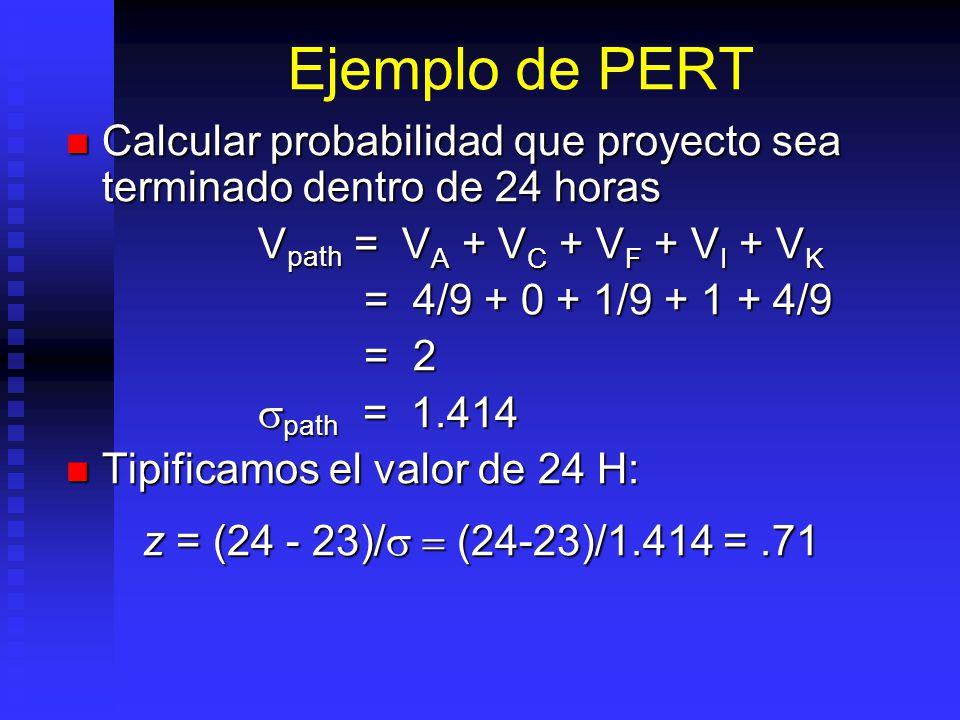 Ejemplo de PERT Calcular probabilidad que proyecto sea terminado dentro de 24 horas. Vpath = VA + VC + VF + VI + VK.