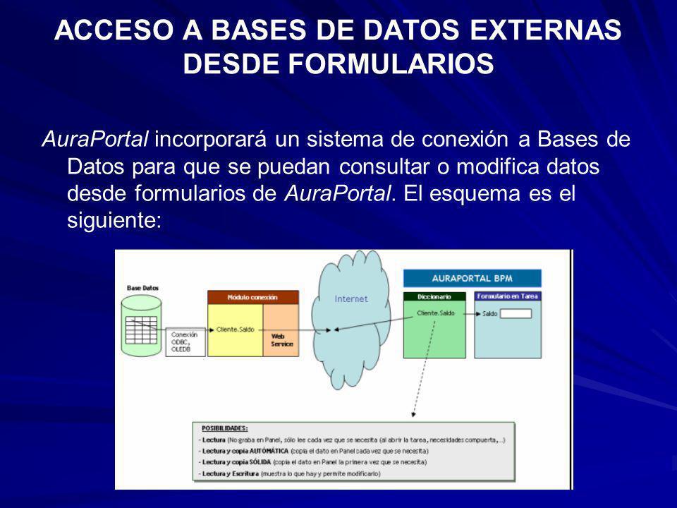 ACCESO A BASES DE DATOS EXTERNAS DESDE FORMULARIOS