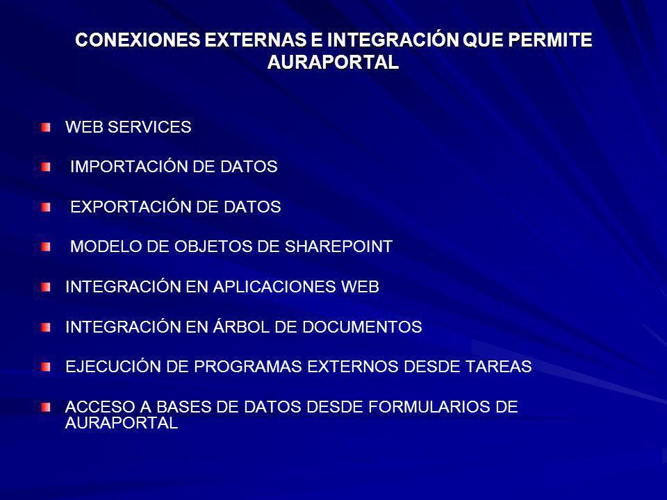 CONEXIONES EXTERNAS E INTEGRACIÓN QUE PERMITE AURAPORTAL