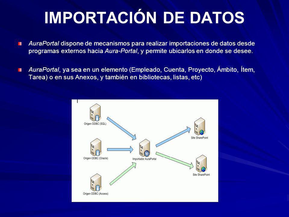 IMPORTACIÓN DE DATOS