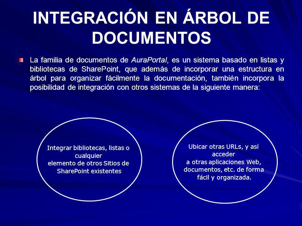 INTEGRACIÓN EN ÁRBOL DE DOCUMENTOS
