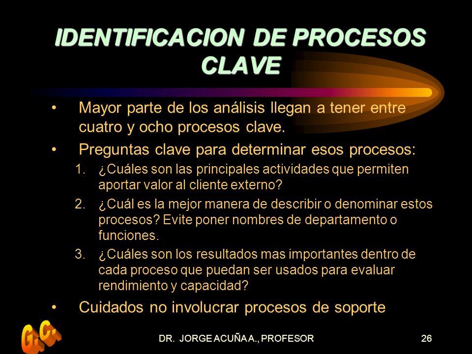 IDENTIFICACION DE PROCESOS CLAVE
