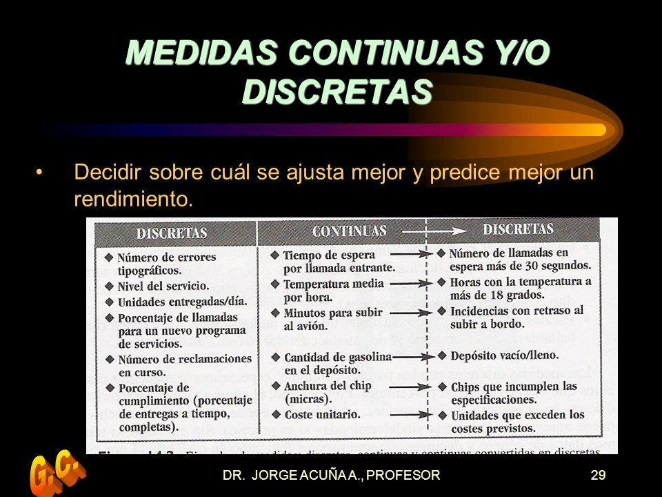 MEDIDAS CONTINUAS Y/O DISCRETAS