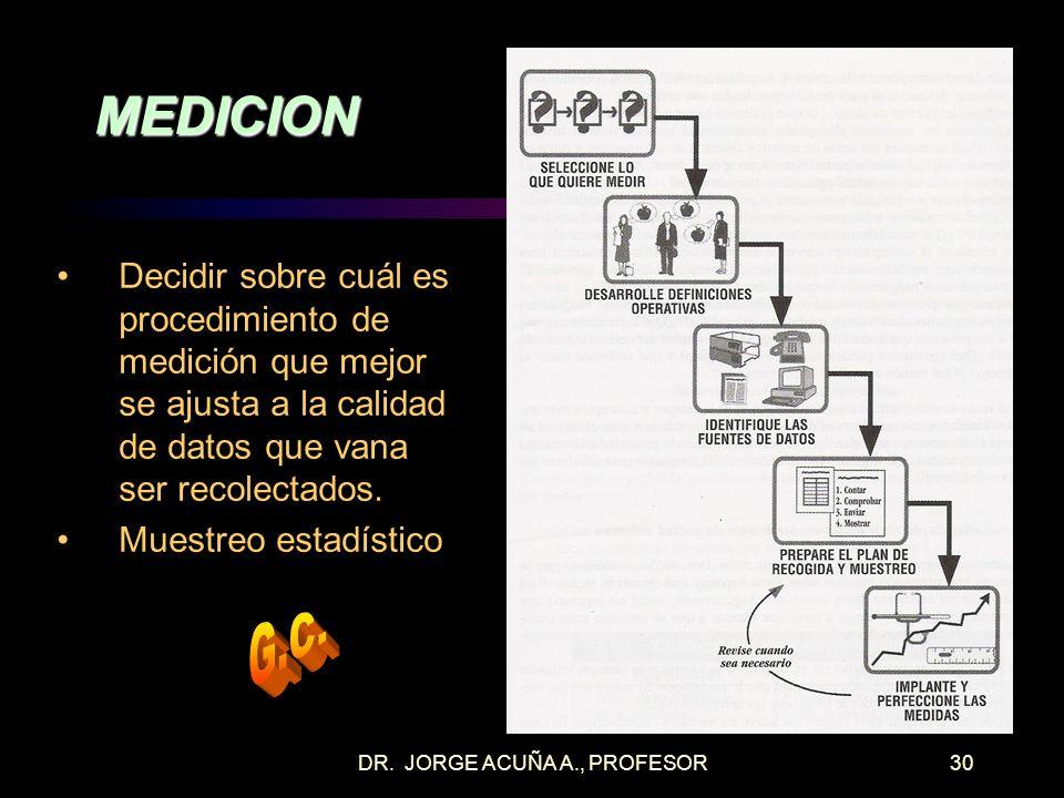 DR. JORGE ACUÑA A., PROFESOR