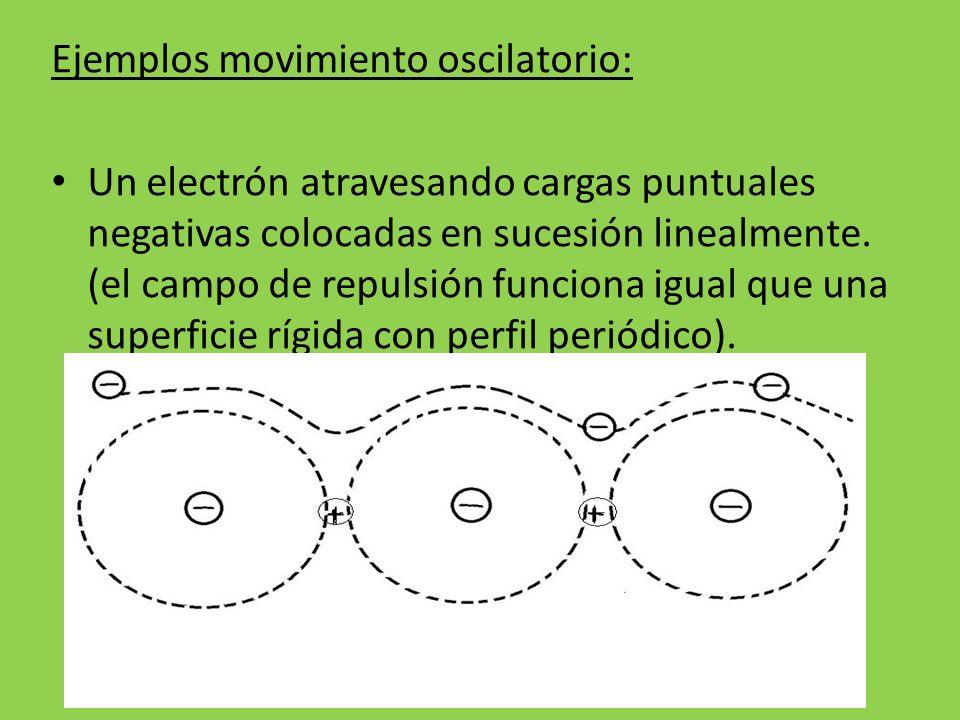 Ejemplos movimiento oscilatorio:
