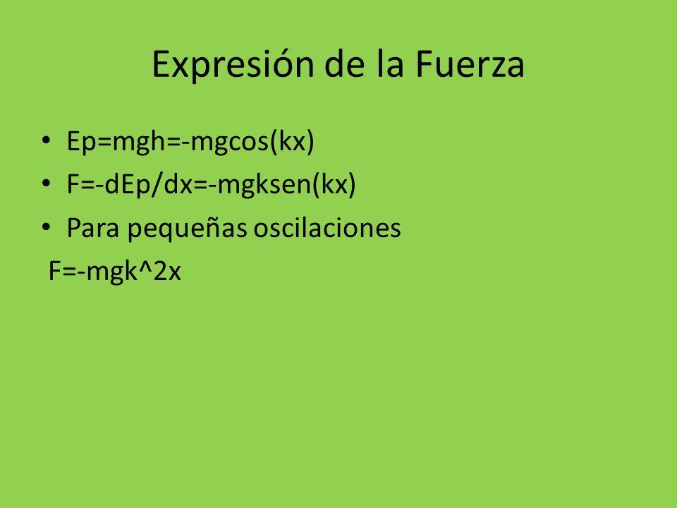 Expresión de la Fuerza Ep=mgh=-mgcos(kx) F=-dEp/dx=-mgksen(kx)