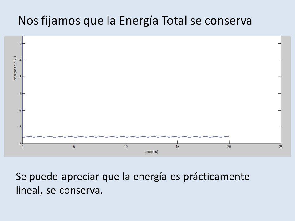 Nos fijamos que la Energía Total se conserva