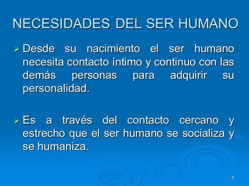 NECESIDADES DEL SER HUMANO