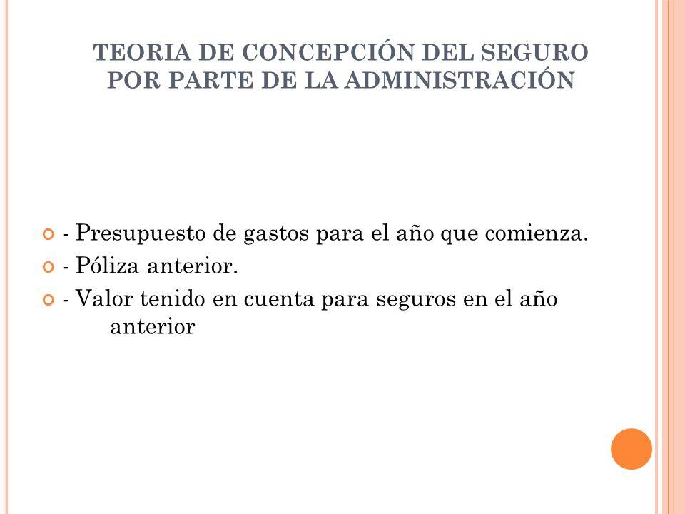 TEORIA DE CONCEPCIÓN DEL SEGURO POR PARTE DE LA ADMINISTRACIÓN