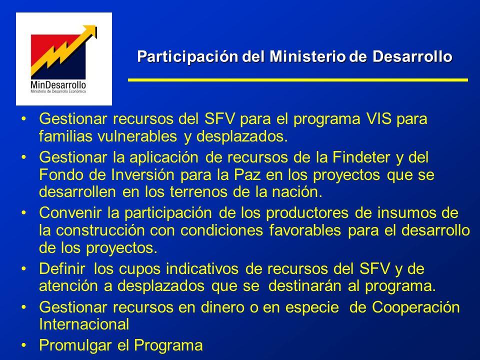 Participación del Ministerio de Desarrollo