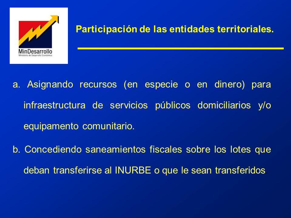 Participación de las entidades territoriales.