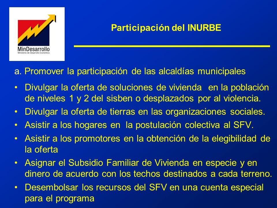 Participación del INURBE