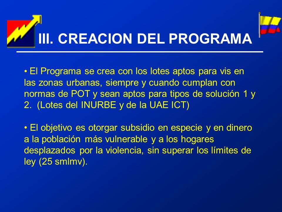 III. CREACION DEL PROGRAMA