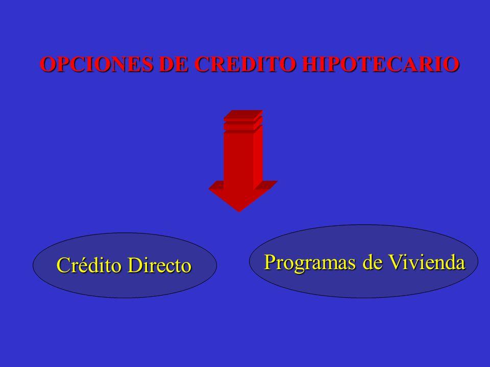 OPCIONES DE CREDITO HIPOTECARIO
