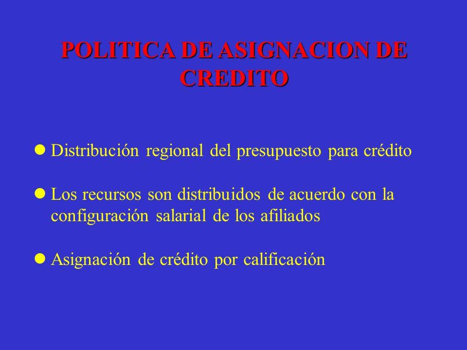 POLITICA DE ASIGNACION DE CREDITO