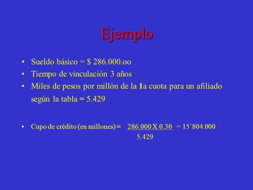 Ejemplo Sueldo básico = $ 286.000.oo Tiempo de vinculación 3 años