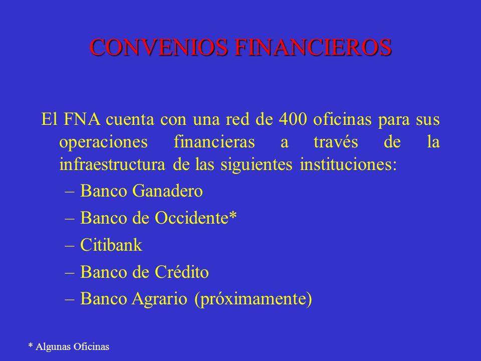 CONVENIOS FINANCIEROS