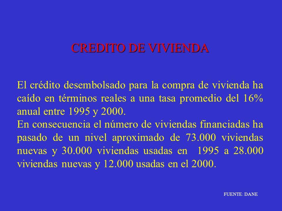 CREDITO DE VIVIENDA