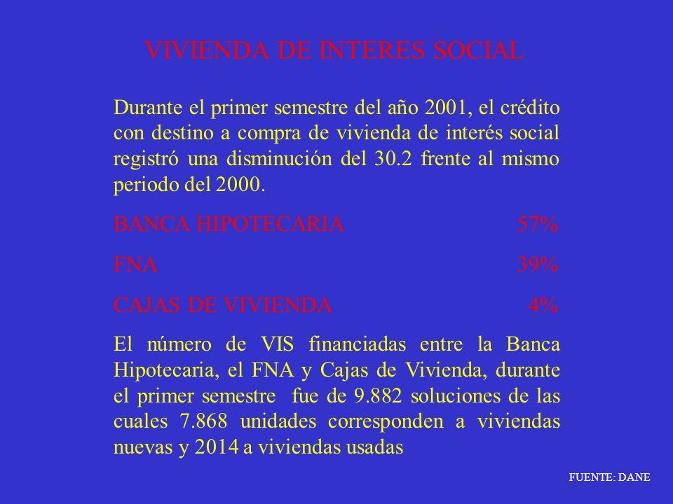 VIVIENDA DE INTERES SOCIAL
