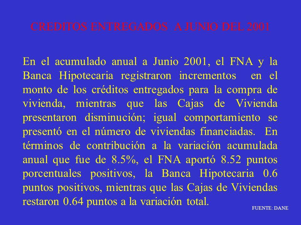 CREDITOS ENTREGADOS A JUNIO DEL 2001