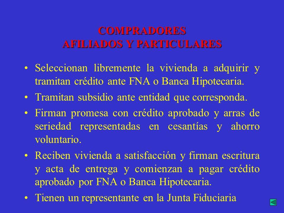 COMPRADORES AFILIADOS Y PARTICULARES