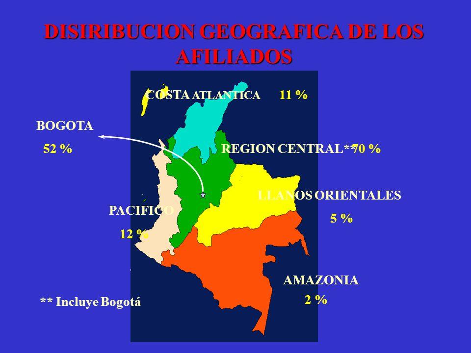 DISIRIBUCION GEOGRAFICA DE LOS AFILIADOS