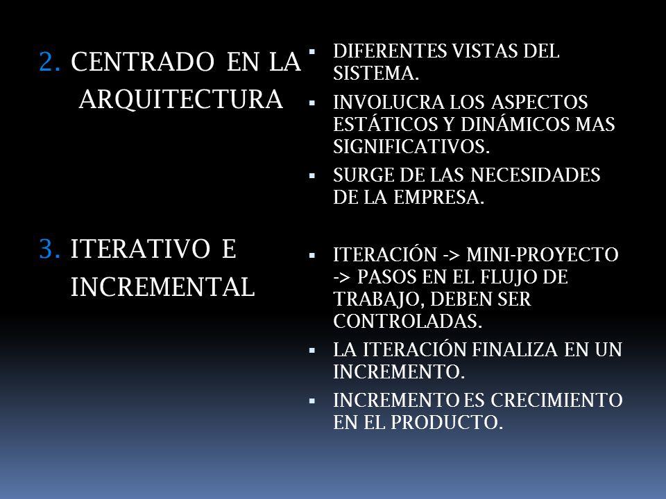 2. CENTRADO EN LA ARQUITECTURA 3. ITERATIVO E INCREMENTAL