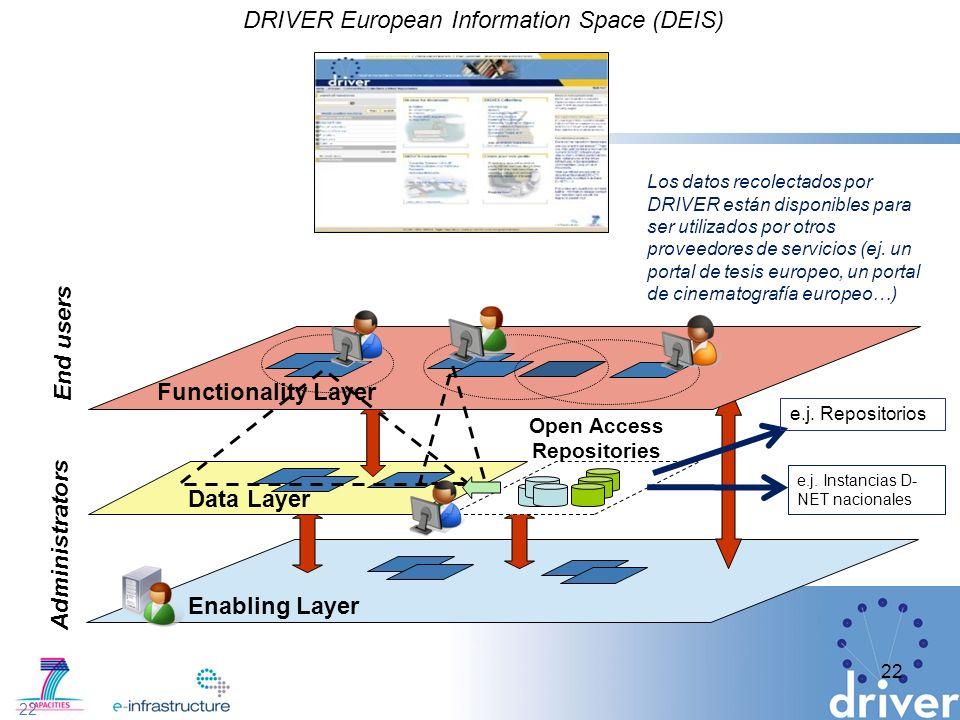 DRIVER European Information Space (DEIS)