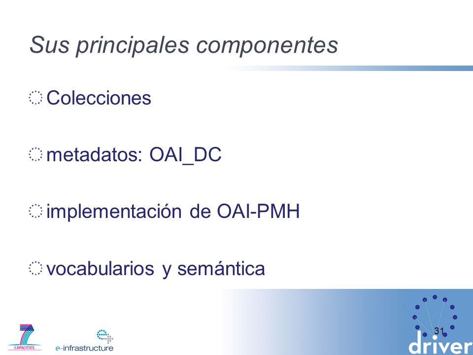 Sus principales componentes