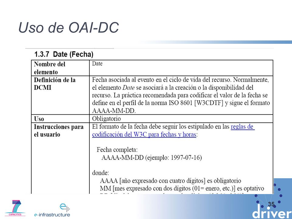 Uso de OAI-DC