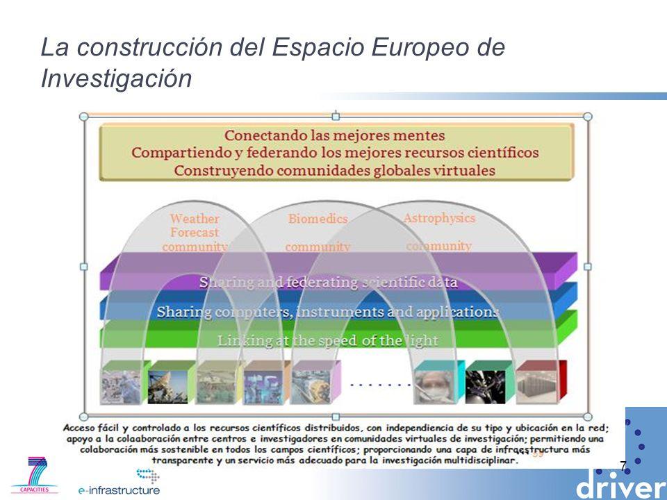 La construcción del Espacio Europeo de Investigación