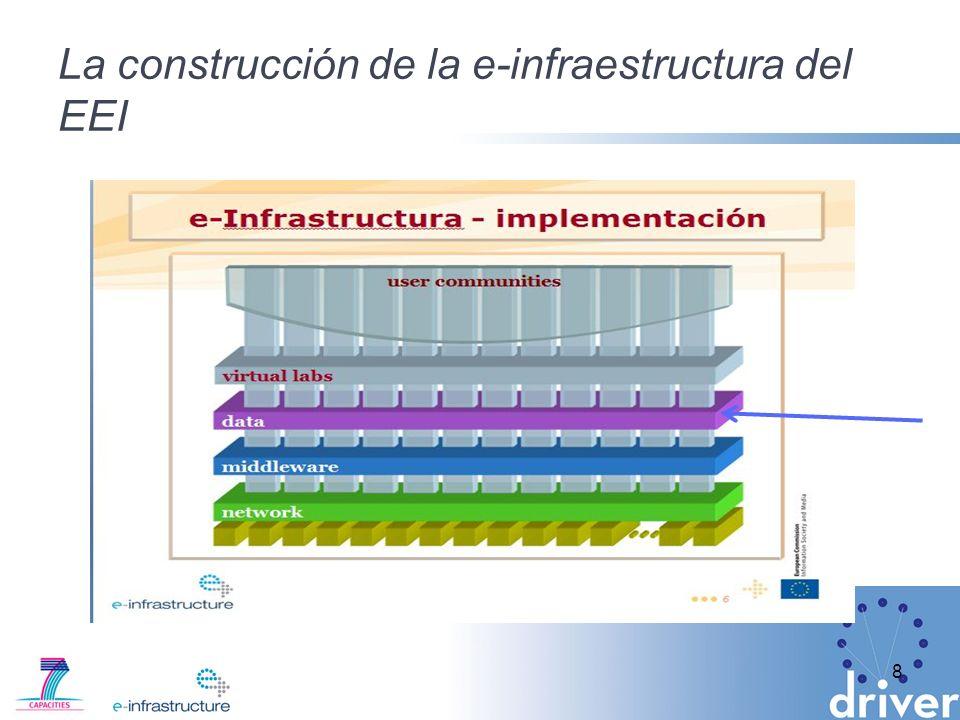 La construcción de la e-infraestructura del EEI