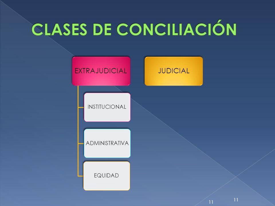 CLASES DE CONCILIACIÓN