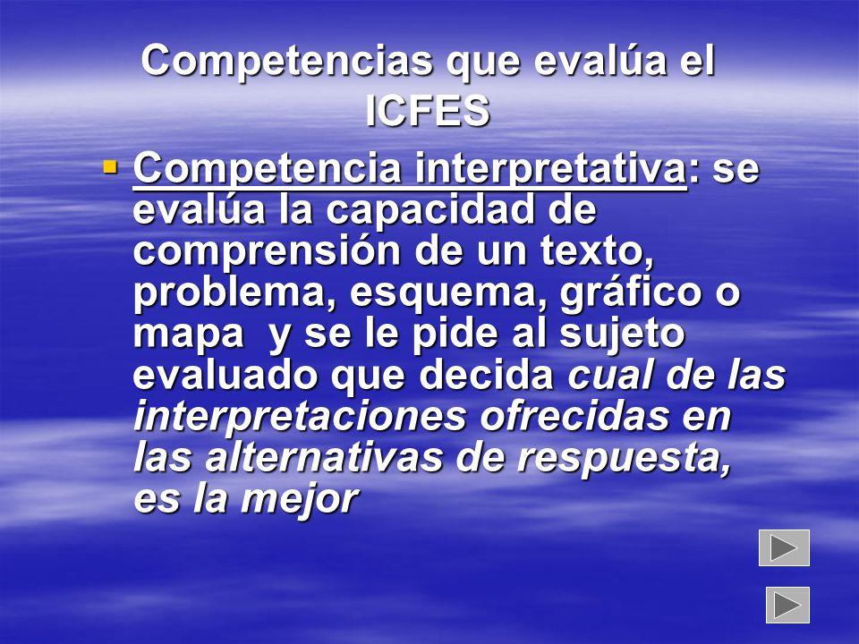 Competencias que evalúa el ICFES